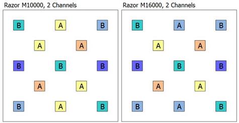razor-300-pod-layout.jpg